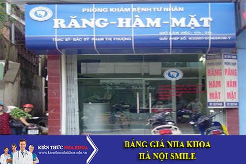 Bảng Giá Nha Khoa Hà Nội Smile - 248 Nguyễn Trãi, Thanh Xuân