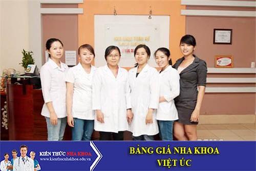Bảng Giá Nha Khoa Việt Úc - 630 Trường Chinh- Ngã tư sở – Đống Đa – Hà Nội
